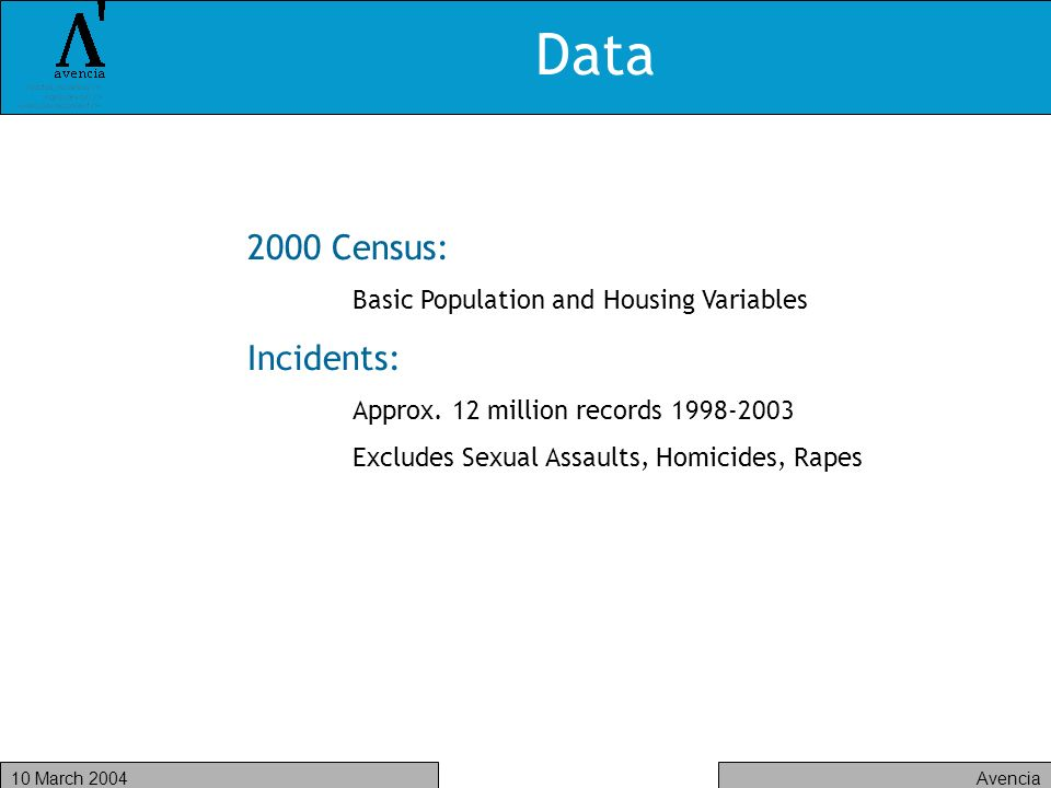 Avencia10 March 2004 Data 2000 Census: Basic Population and Housing Variables Incidents: Approx. 12 million records 1998-2003 Excludes Sexual Assaults