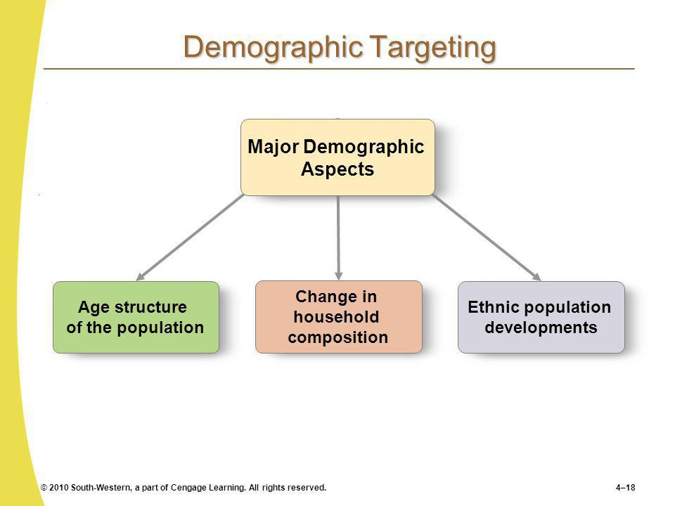 © 2010 South-Western, a part of Cengage Learning. All rights reserved.4–18 Demographic Targeting Age structure of the population Change in household c