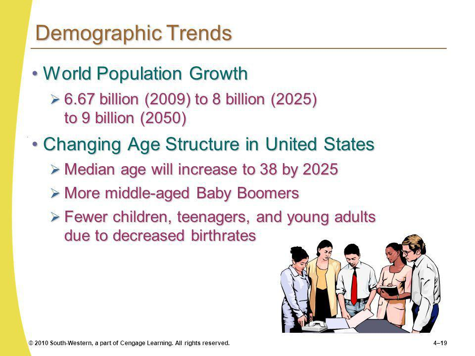 © 2010 South-Western, a part of Cengage Learning. All rights reserved.4–19 Demographic Trends World Population GrowthWorld Population Growth 6.67 bill