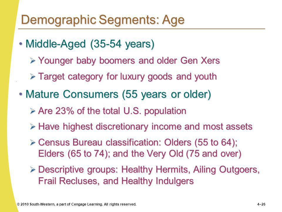© 2010 South-Western, a part of Cengage Learning. All rights reserved.4–26 Demographic Segments: Age Middle-Aged (35-54 years)Middle-Aged (35-54 years