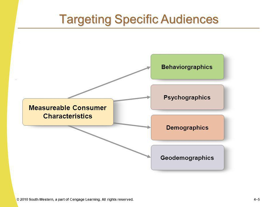 © 2010 South-Western, a part of Cengage Learning. All rights reserved.4–5 Targeting Specific Audiences Behaviorgraphics Demographics Psychographics Ge
