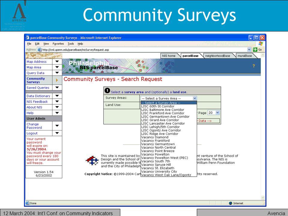 Avencia12 March 2004: Intl Conf. on Community Indicators Community Surveys