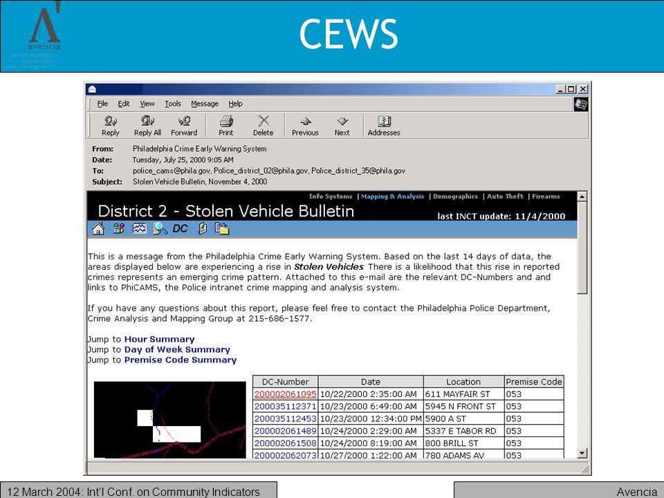 Avencia12 March 2004: Intl Conf. on Community Indicators CEWS