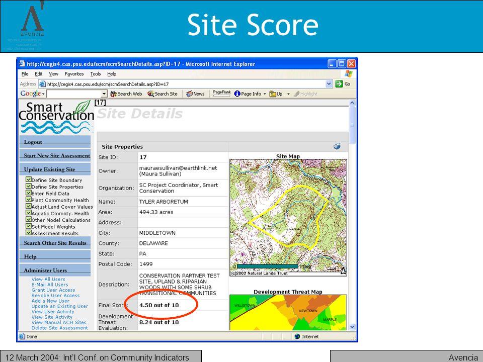 Avencia12 March 2004: Intl Conf. on Community Indicators Site Score