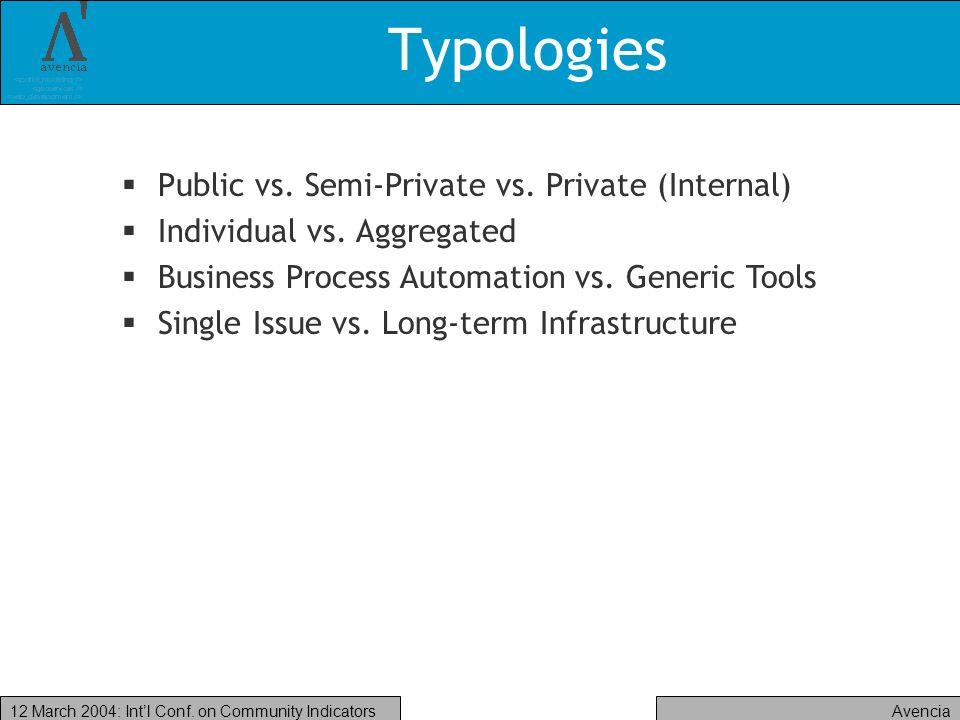 Avencia12 March 2004: Intl Conf. on Community Indicators Typologies Public vs.