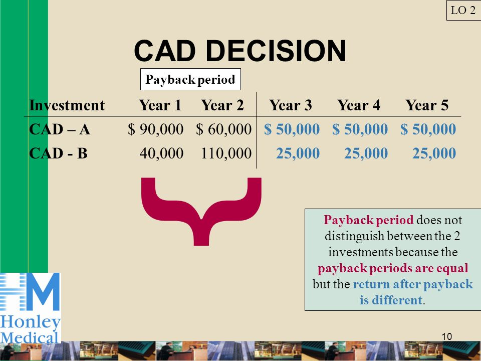 10 CAD DECISION LO 2 InvestmentYear 1Year 2Year 3Year 4Year 5 CAD – A$ 90,000$ 60,000$ 50,000 CAD - B40,000110,00025,000 Payback period does not disti