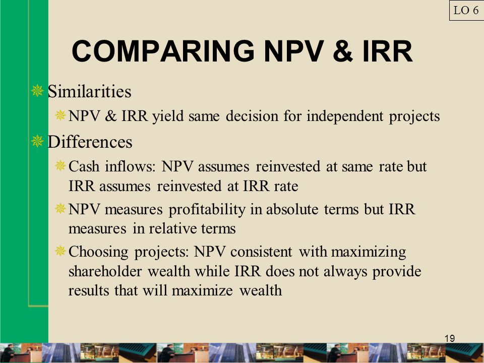 19 COMPARING NPV & IRR Similarities NPV & IRR yield same decision for independent projects Differences Cash inflows: NPV assumes reinvested at same rate but IRR assumes reinvested at IRR rate NPV measures profitability in absolute terms but IRR measures in relative terms Choosing projects: NPV consistent with maximizing shareholder wealth while IRR does not always provide results that will maximize wealth LO 6