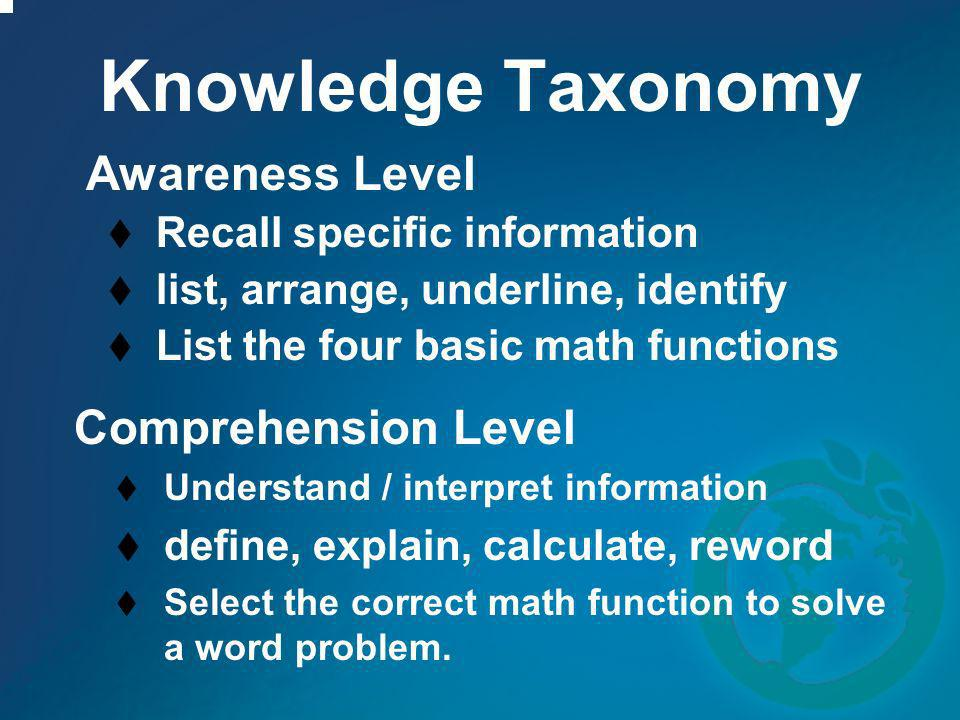 Knowledge Taxonomy Awareness Level Recall specific information list, arrange, underline, identify List the four basic math functions Comprehension Lev