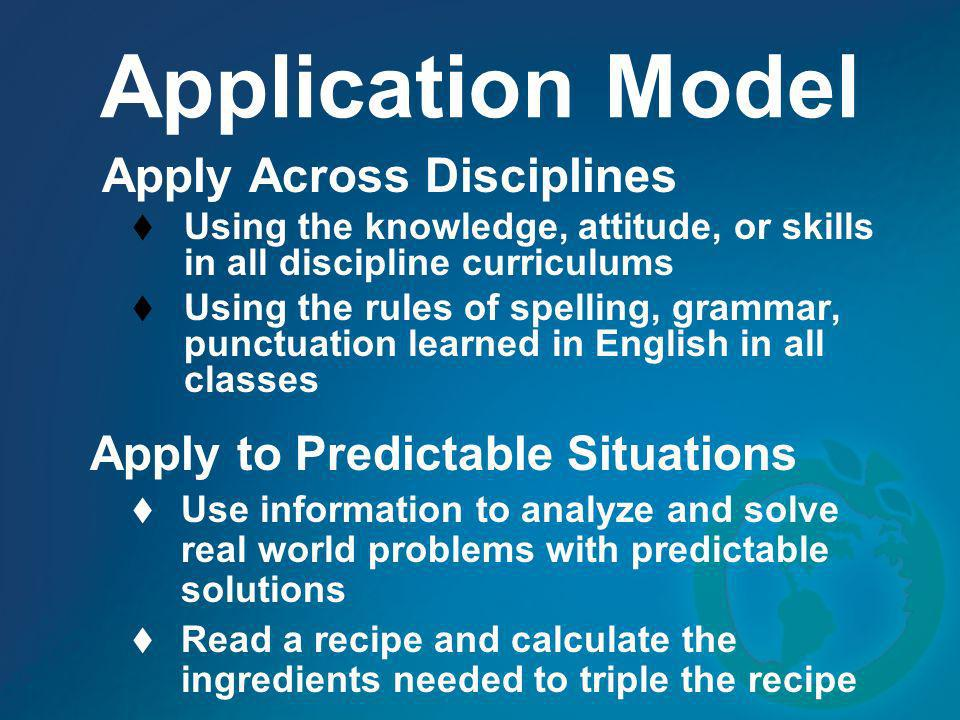 Application Model Apply Across Disciplines Using the knowledge, attitude, or skills in all discipline curriculums Using the rules of spelling, grammar
