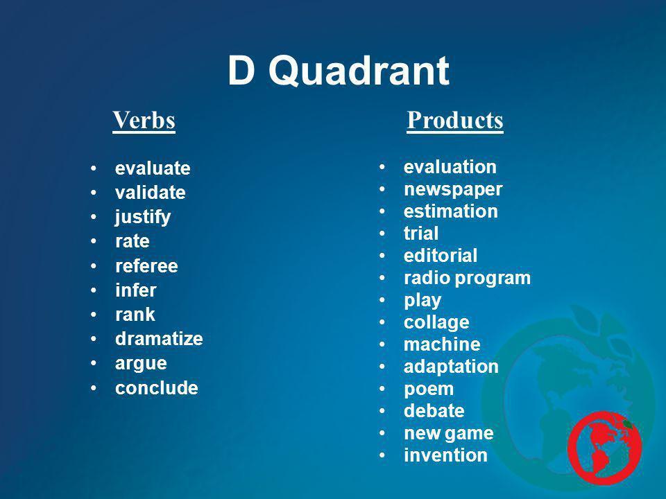 D Quadrant evaluate validate justify rate referee infer rank dramatize argue conclude evaluation newspaper estimation trial editorial radio program pl