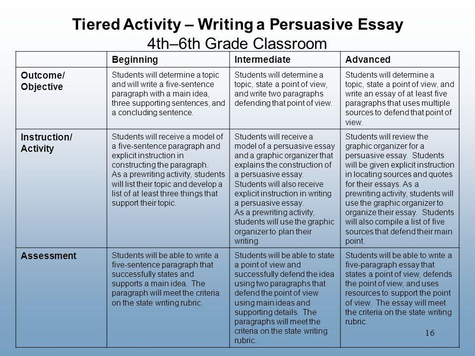 16 BeginningIntermediateAdvanced Outcome/ Objective Students will determine a topic and will write a five-sentence paragraph with a main idea, three s