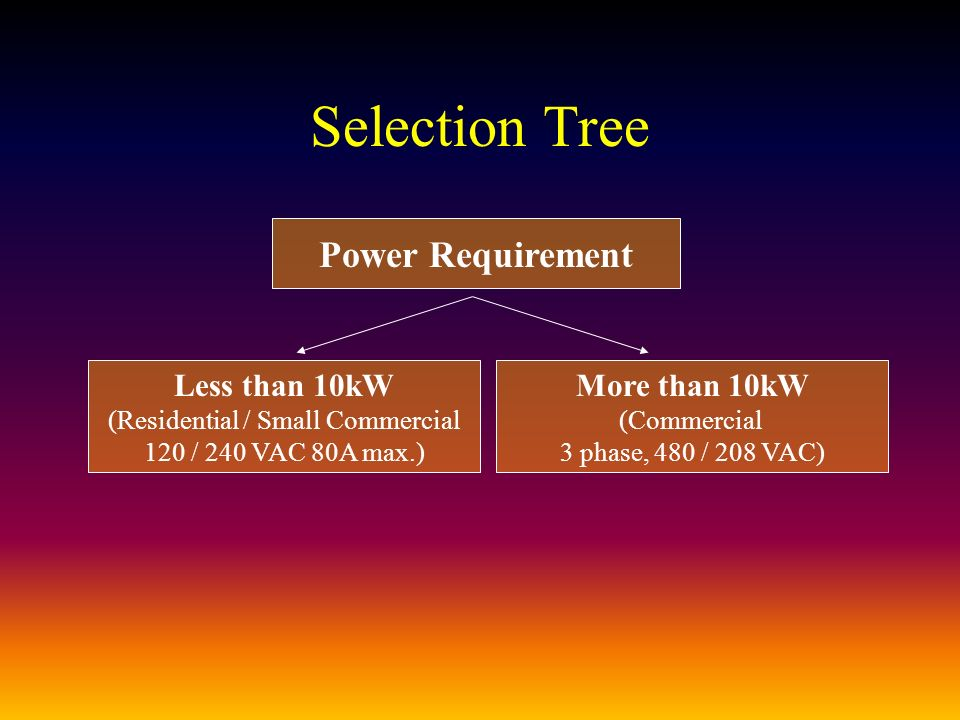 Selection Tree Power Requirement Less than 10kW (Residential / Small Commercial 120 / 240 VAC 80A max.) More than 10kW (Commercial 3 phase, 480 / 208 VAC)