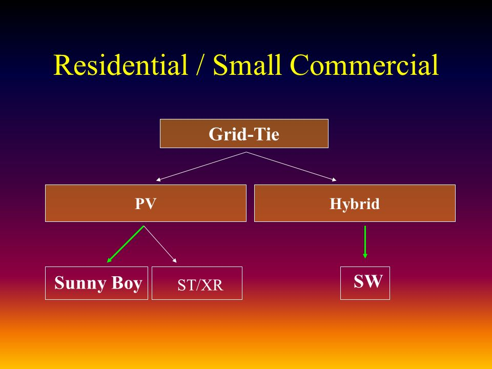 Residential / Small Commercial Grid-Tie PVHybrid Sunny Boy ST/XR SW