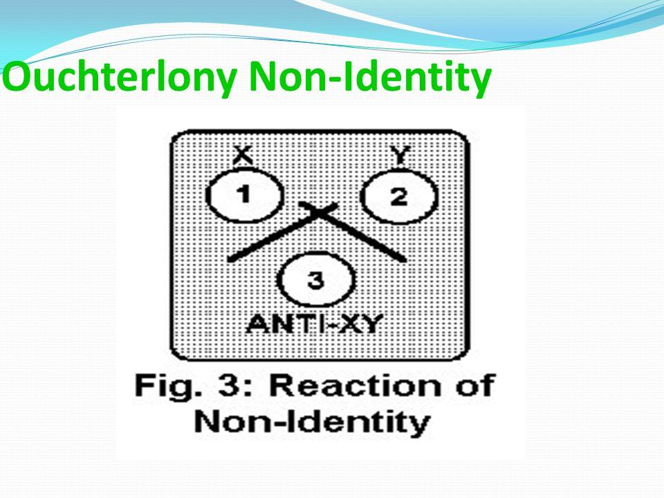Ouchterlony Non-Identity