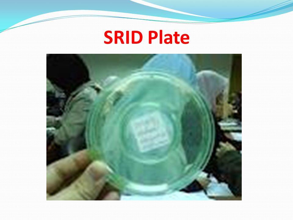SRID Plate