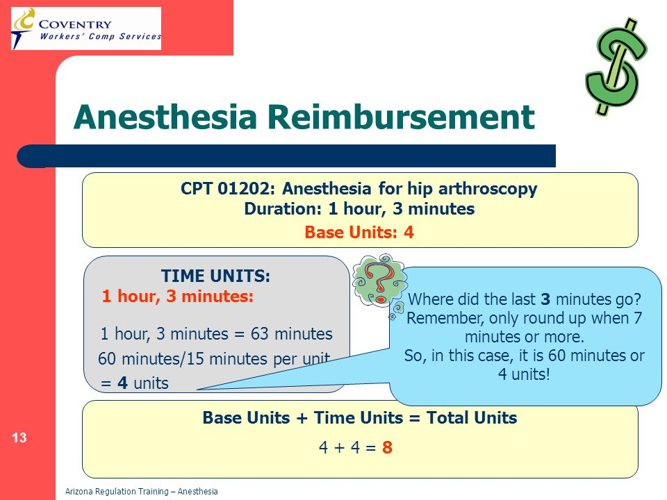 13 Arizona Regulation Training – Anesthesia Anesthesia Reimbursement TIME UNITS: 1 hour, 3 minutes: 1 hour, 3 minutes = 63 minutes 60 minutes/15 minut