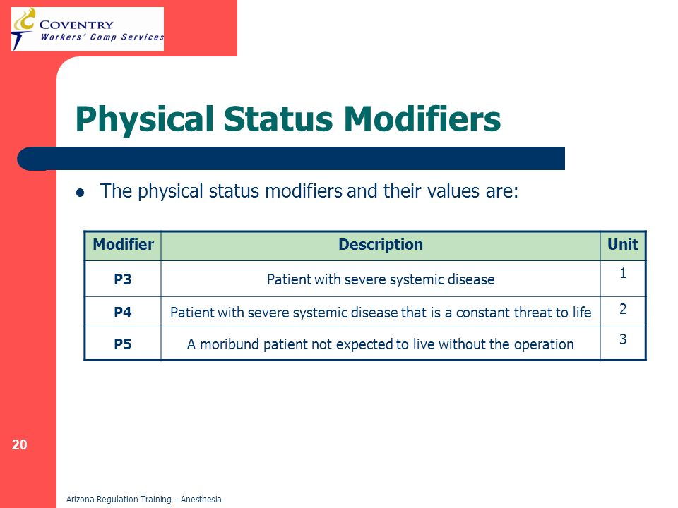 20 Arizona Regulation Training – Anesthesia Physical Status Modifiers The physical status modifiers and their values are: ModifierDescriptionUnit P3Pa