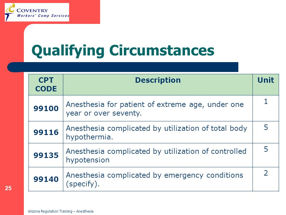 25 Arizona Regulation Training – Anesthesia Qualifying Circumstances CPT CODE DescriptionUnit 99100 Anesthesia for patient of extreme age, under one y