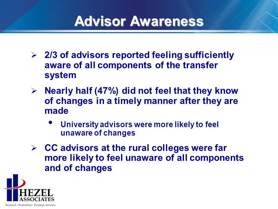 Advisor Awareness 2/3 of advisors reported feeling sufficiently aware of all components of the transfer system Nearly half (47%) did not feel that they know of changes in a timely manner after they are made University advisors were more likely to feel unaware of changes CC advisors at the rural colleges were far more likely to feel unaware of all components and of changes