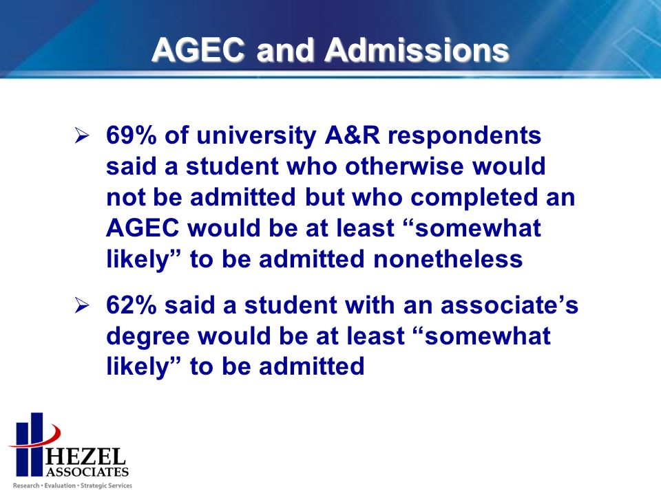 AGEC and Admissions 69% of university A&R respondents said a student who otherwise would not be admitted but who completed an AGEC would be at least somewhat likely to be admitted nonetheless 62% said a student with an associates degree would be at least somewhat likely to be admitted