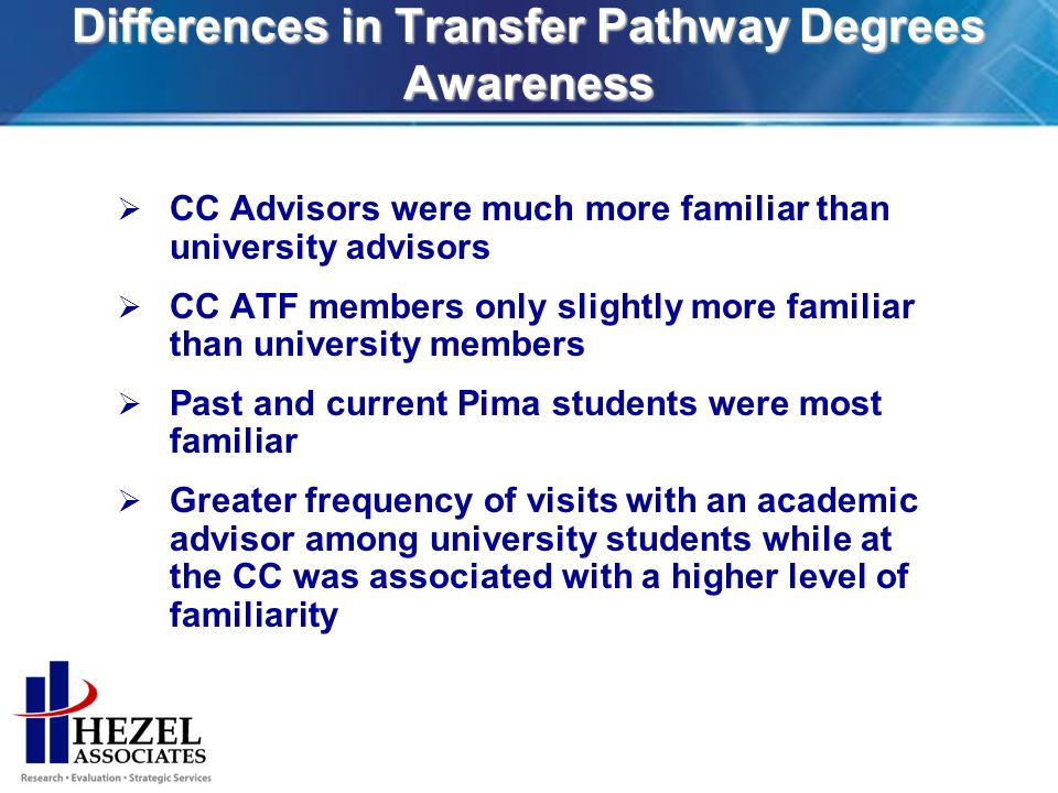 Differences in Transfer Pathway Degrees Awareness CC Advisors were much more familiar than university advisors CC ATF members only slightly more familiar than university members Past and current Pima students were most familiar Greater frequency of visits with an academic advisor among university students while at the CC was associated with a higher level of familiarity