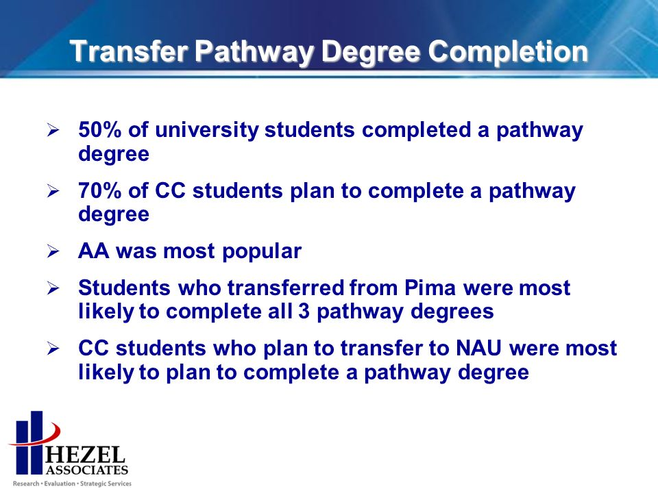 Transfer Pathway Degree Completion 50% of university students completed a pathway degree 70% of CC students plan to complete a pathway degree AA was most popular Students who transferred from Pima were most likely to complete all 3 pathway degrees CC students who plan to transfer to NAU were most likely to plan to complete a pathway degree