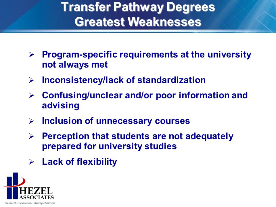 Transfer Pathway Degrees Greatest Weaknesses Program-specific requirements at the university not always met Inconsistency/lack of standardization Confusing/unclear and/or poor information and advising Inclusion of unnecessary courses Perception that students are not adequately prepared for university studies Lack of flexibility