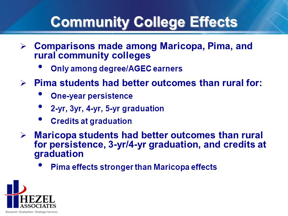 Community College Effects Comparisons made among Maricopa, Pima, and rural community colleges Only among degree/AGEC earners Pima students had better outcomes than rural for: One-year persistence 2-yr, 3yr, 4-yr, 5-yr graduation Credits at graduation Maricopa students had better outcomes than rural for persistence, 3-yr/4-yr graduation, and credits at graduation Pima effects stronger than Maricopa effects