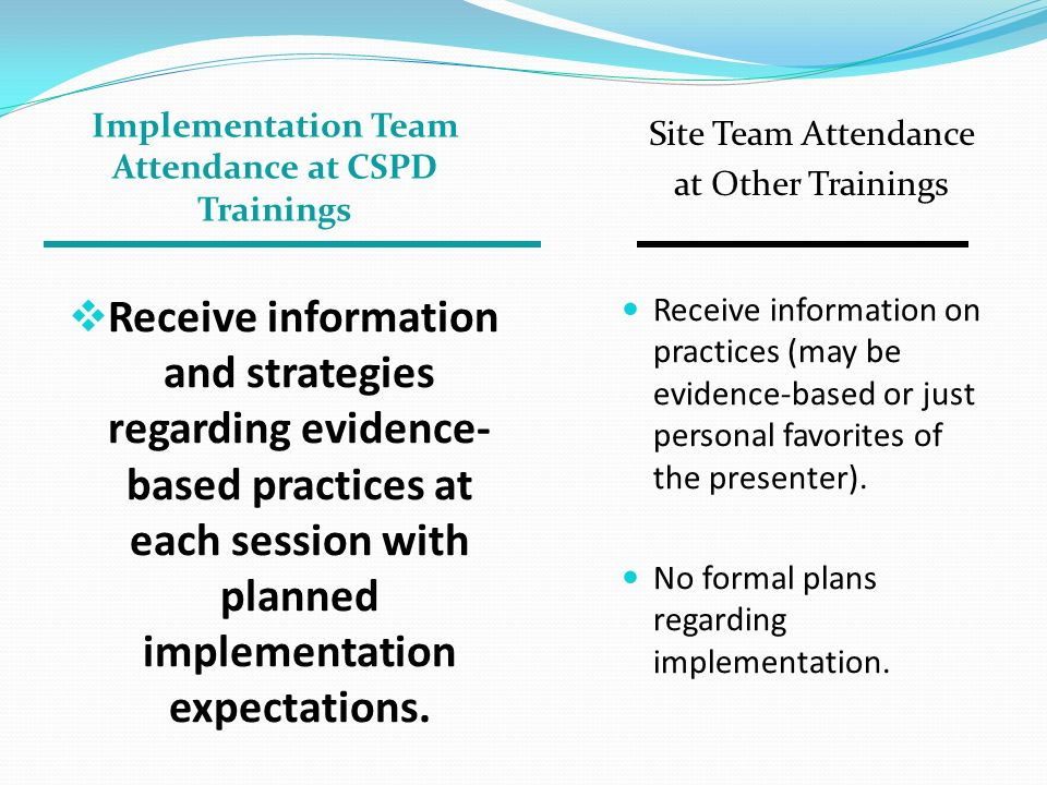 Implementation Team Attendance at CSPD Trainings Site Team Attendance at Other Trainings Receive information and strategies regarding evidence- based practices at each session with planned implementation expectations.