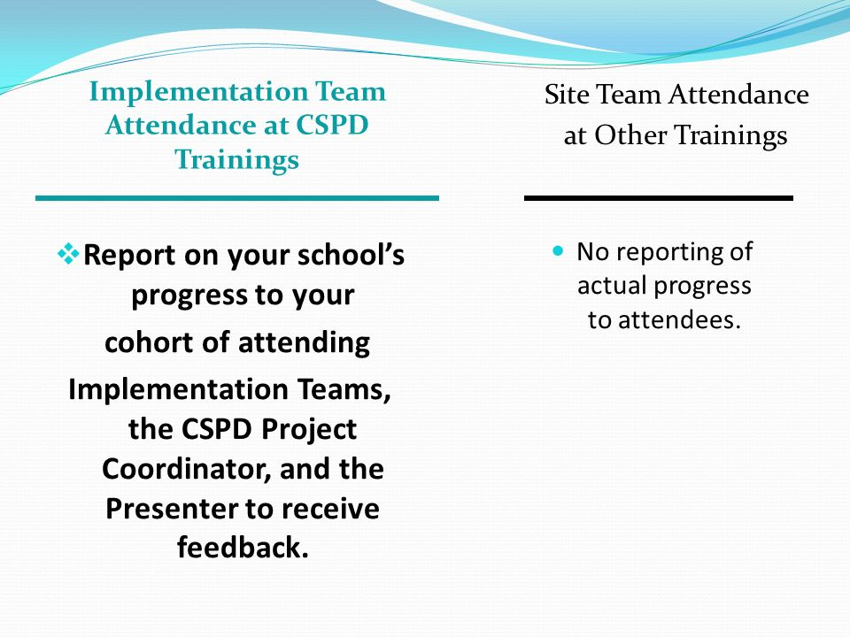 Implementation Team Attendance at CSPD Trainings Site Team Attendance at Other Trainings Report on your schools progress to your cohort of attending Implementation Teams, the CSPD Project Coordinator, and the Presenter to receive feedback.