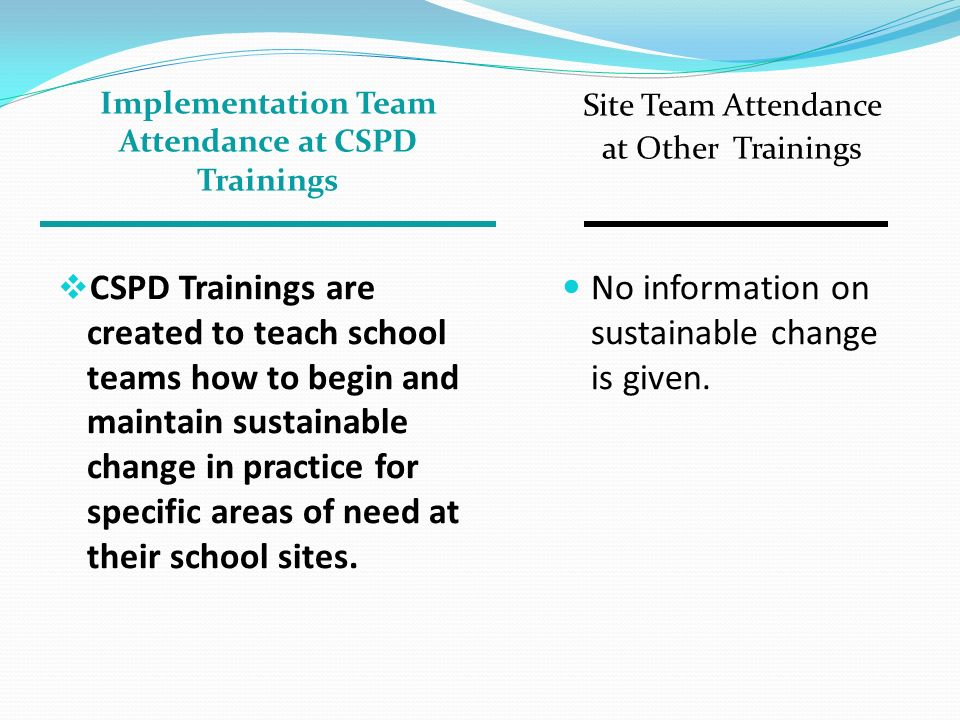 Implementation Team Attendance at CSPD Trainings Site Team Attendance at Other Trainings CSPD Trainings are created to teach school teams how to begin and maintain sustainable change in practice for specific areas of need at their school sites.