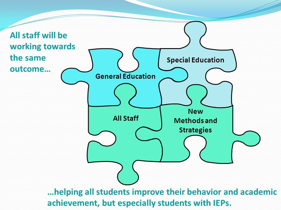 General Education Special Education All Staff New Methods and Strategies All staff will be working towards the same outcome… …helping all students improve their behavior and academic achievement, but especially students with IEPs.