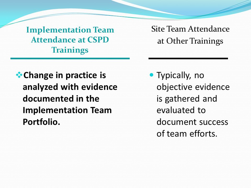 Implementation Team Attendance at CSPD Trainings Site Team Attendance at Other Trainings Change in practice is analyzed with evidence documented in th
