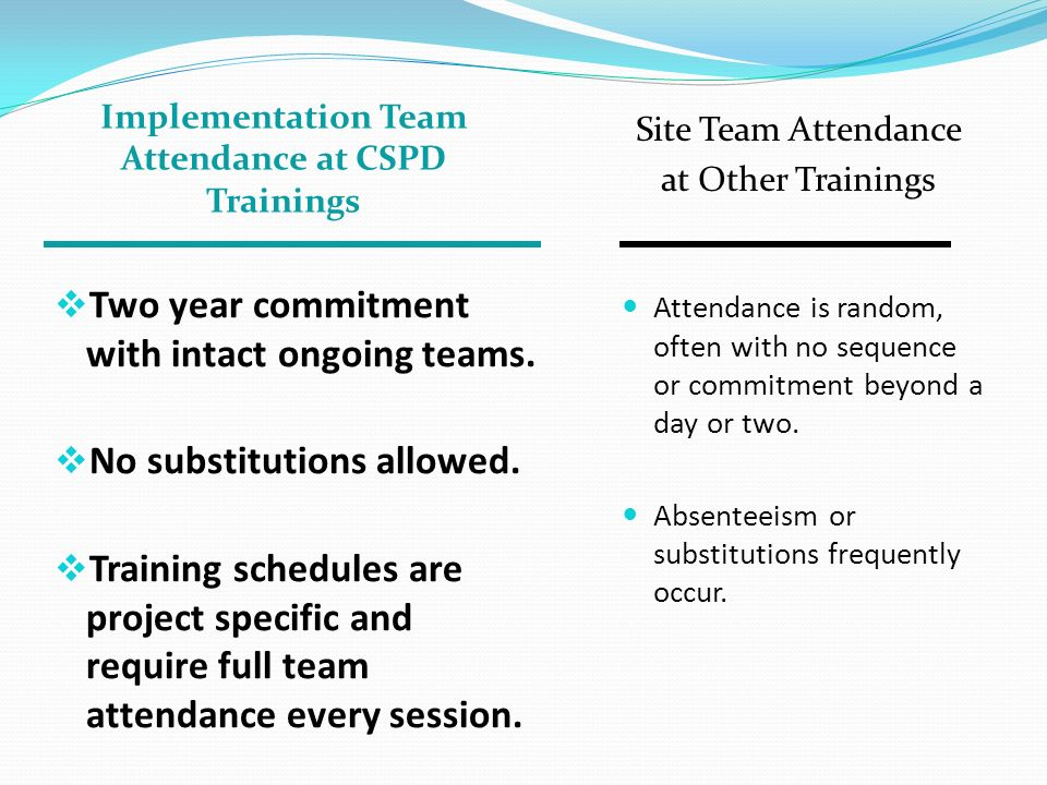 Implementation Team Attendance at CSPD Trainings Site Team Attendance at Other Trainings Two year commitment with intact ongoing teams. No substitutio