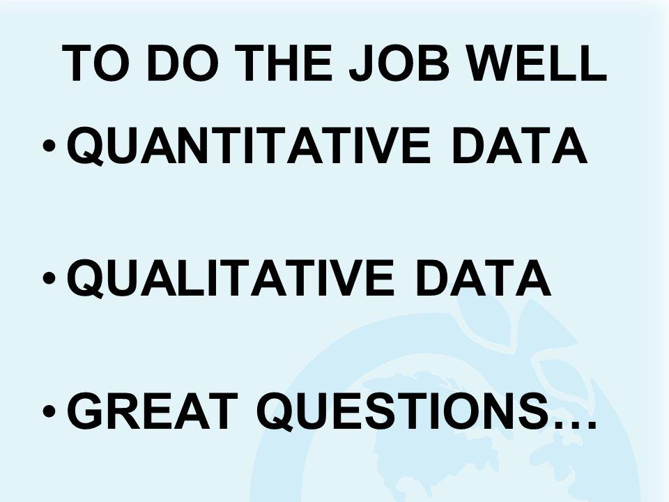 TO DO THE JOB WELL QUANTITATIVE DATA QUALITATIVE DATA GREAT QUESTIONS…