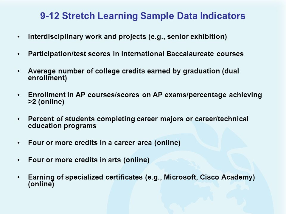 9-12 Stretch Learning Sample Data Indicators Interdisciplinary work and projects (e.g., senior exhibition) Participation/test scores in International