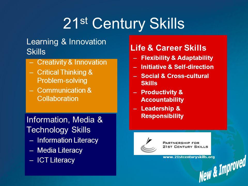 21 st Century Skills Learning & Innovation Skills –Creativity & Innovation –Critical Thinking & Problem-solving –Communication & Collaboration Informa