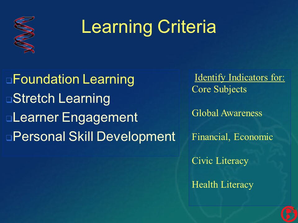 Learning Criteria Identify Indicators for: Core Subjects Global Awareness Financial, Economic Civic Literacy Health Literacy Foundation Learning Stret