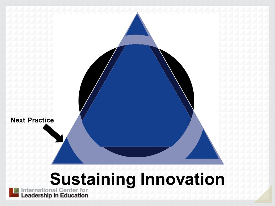 Sustaining Innovation Next Practice