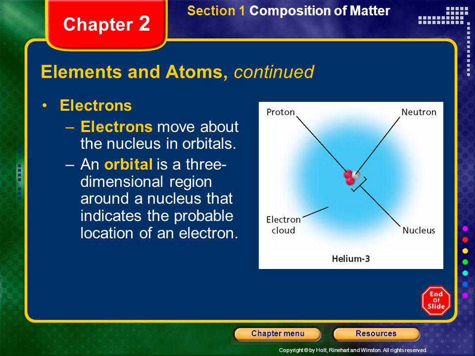 Copyright © by Holt, Rinehart and Winston. All rights reserved. ResourcesChapter menu Section 1 Composition of Matter Chapter 2 Elements and Atoms, co