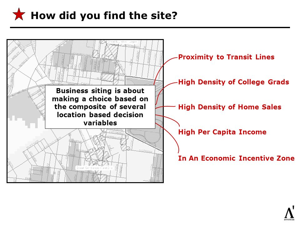 Proximity to Transit Lines High Per Capita Income High Density of College Grads High Density of Home Sales In An Economic Incentive Zone How did you f