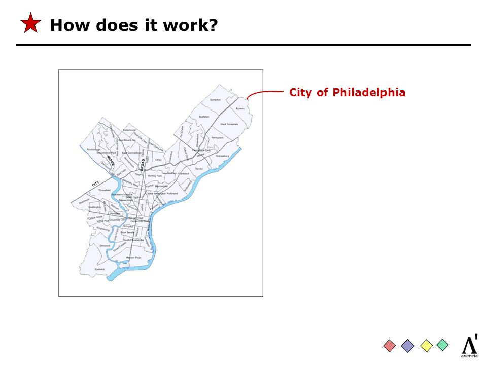How does it work? City of Philadelphia