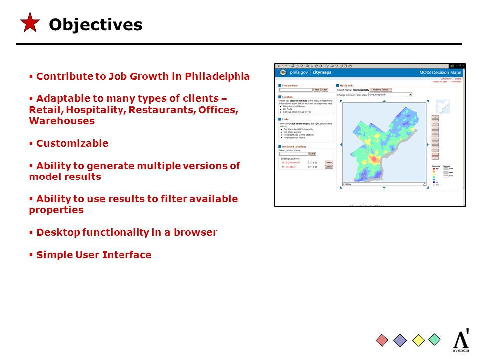 Objectives Contribute to Job Growth in Philadelphia Adaptable to many types of clients – Retail, Hospitality, Restaurants, Offices, Warehouses Customi