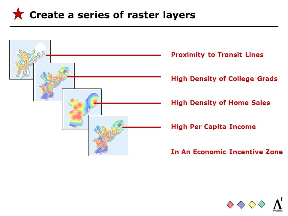Proximity to Transit Lines High Per Capita Income High Density of College Grads High Density of Home Sales In An Economic Incentive Zone Create a seri
