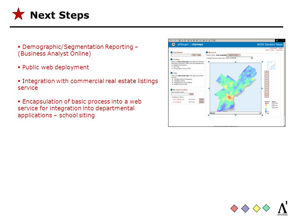 Next Steps Demographic/Segmentation Reporting – (Business Analyst Online) Public web deployment Integration with commercial real estate listings servi