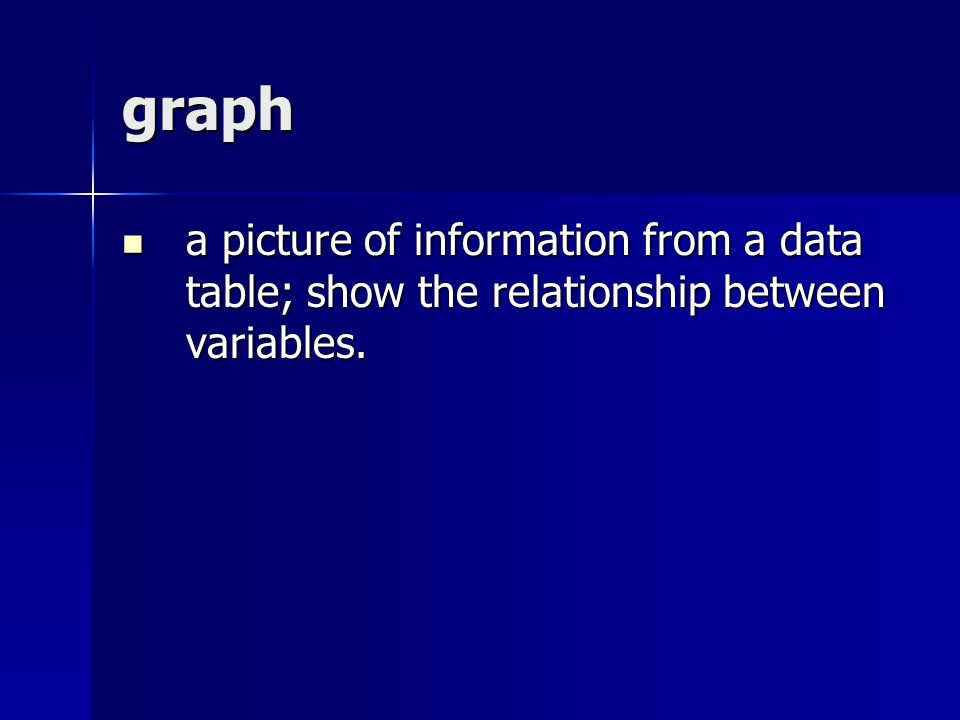 graph a picture of information from a data table; show the relationship between variables.