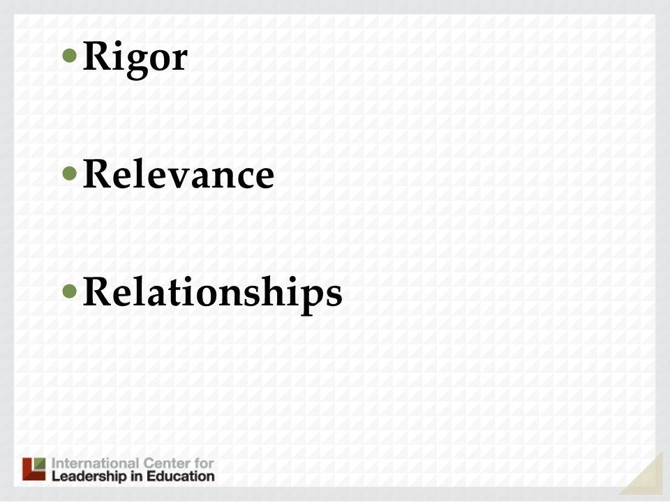 Rigor Relevance Relationships