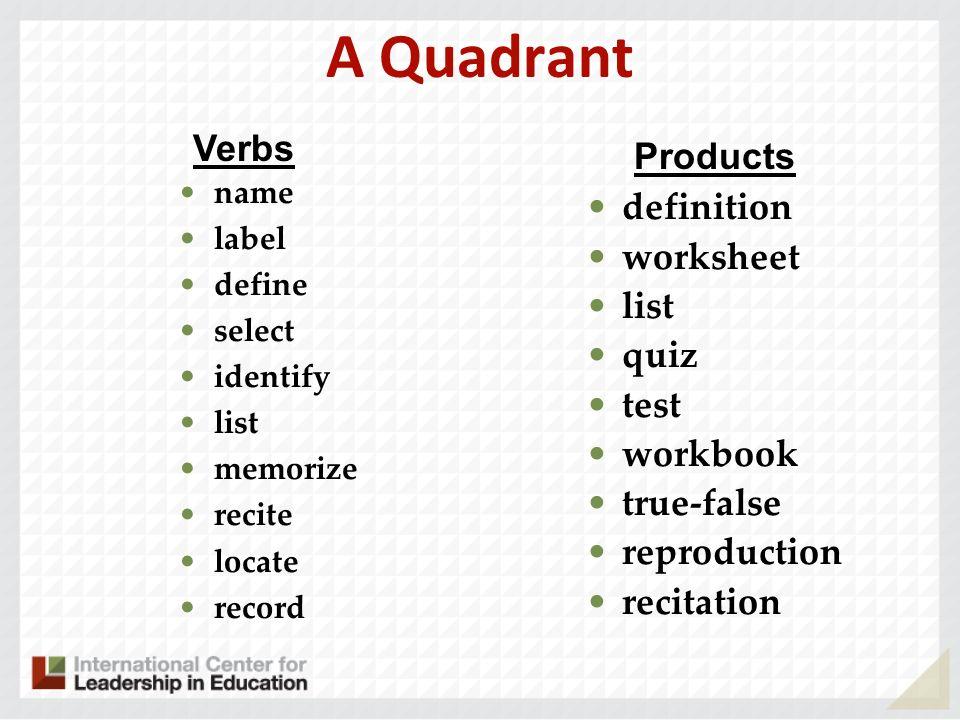 A Quadrant name label define select identify list memorize recite locate record definition worksheet list quiz test workbook true-false reproduction r