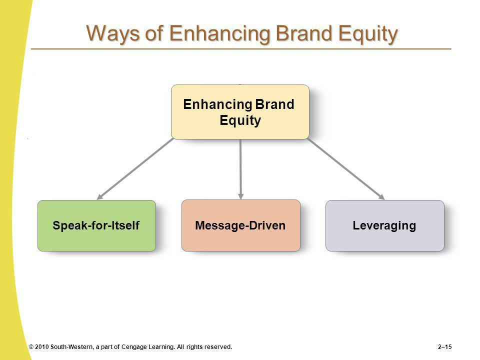 © 2010 South-Western, a part of Cengage Learning. All rights reserved.2–15 Ways of Enhancing Brand Equity Speak-for-Itself Message-Driven Leveraging E