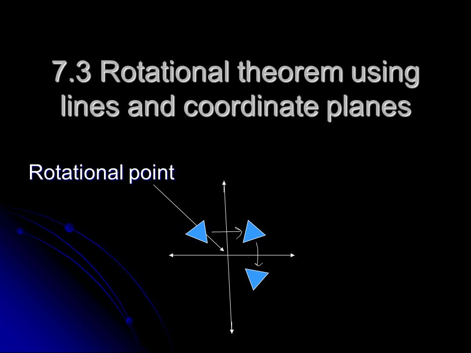 7.3 Rotational theorem using lines and coordinate planes Rotational point